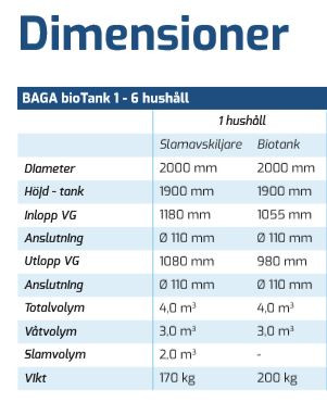 MINIRENINGSVERK BAGA 1 HUSHÅLL   - MED BIOTANK 1