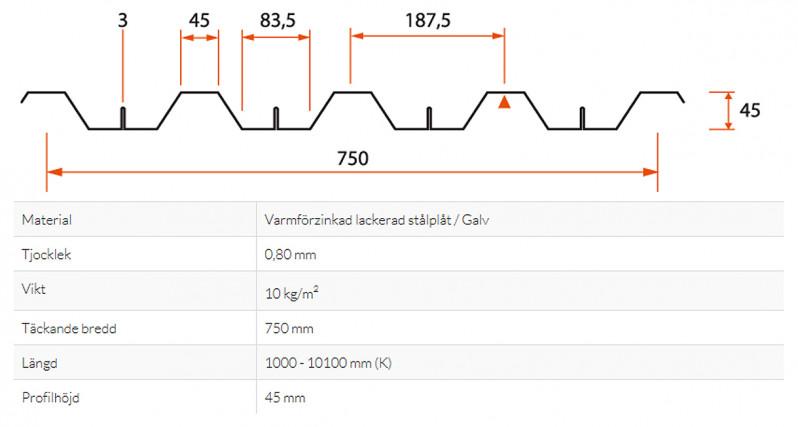 BJÄLKLAGSPLÅT PEVA COFRAPLUS 45 VIT 0,8MM 0,75X4,5M