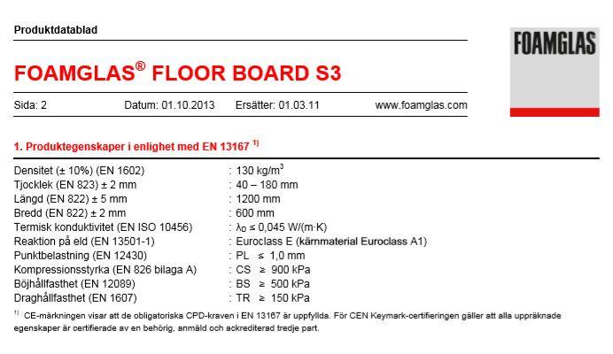 FOAMGLAS (FLOOR) BOARD S3 100MM >900KPA